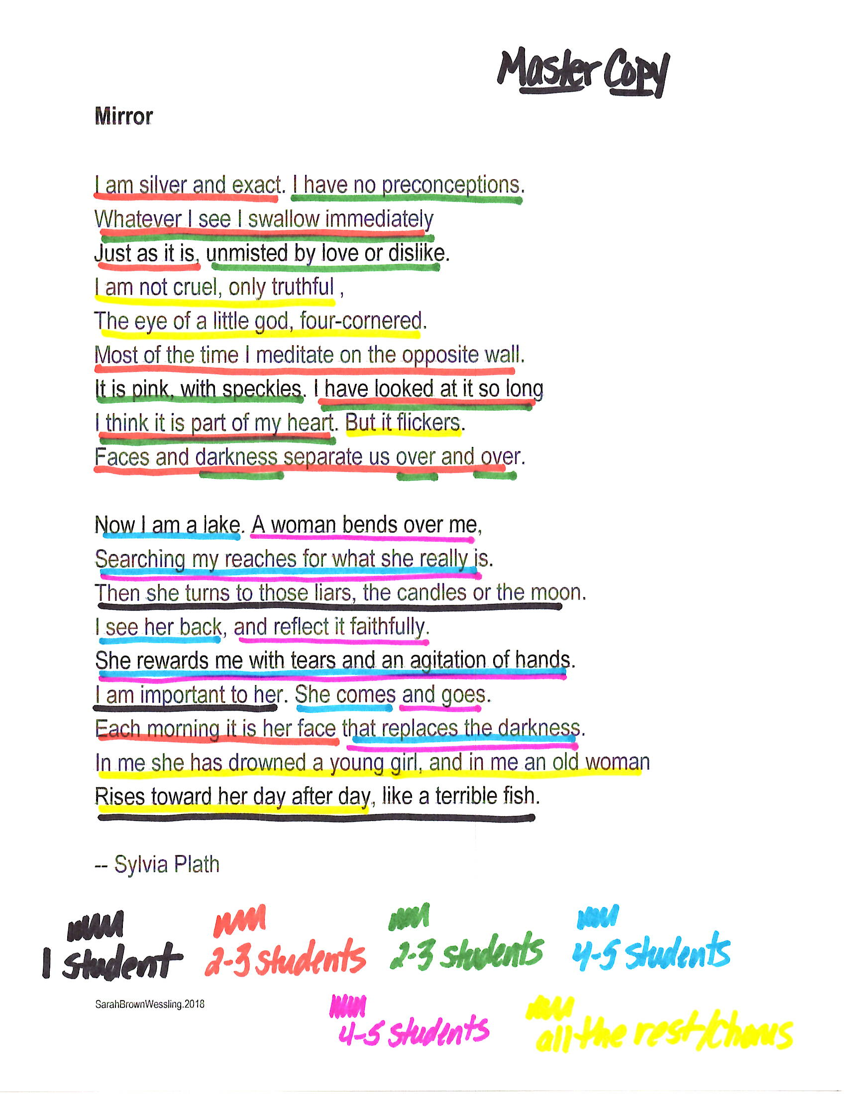 what does the poem mirror by sylvia plath mean